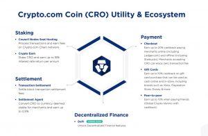 Utilitário e ecossistema de Crypto.com CRO