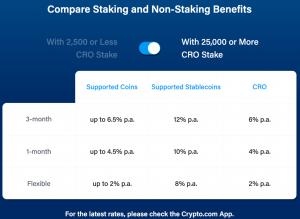 Análise da Crypto.com de Recompensas de Estaca
