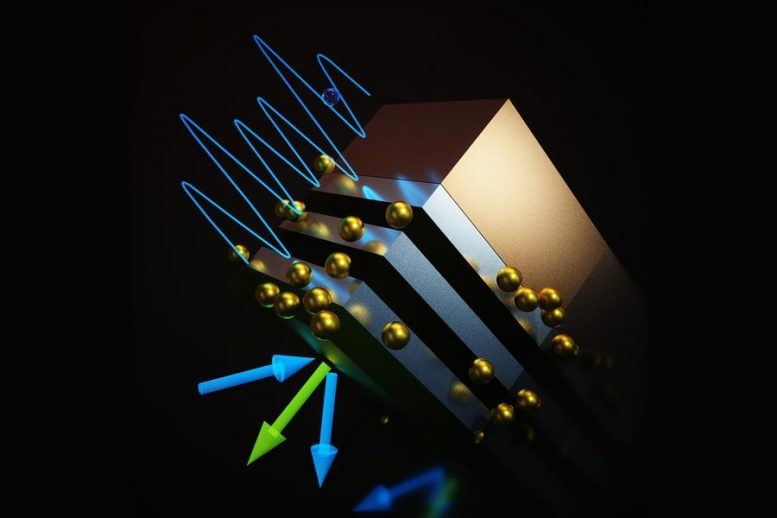 Dispersión inelástica de rayos X de milielectronvoltios